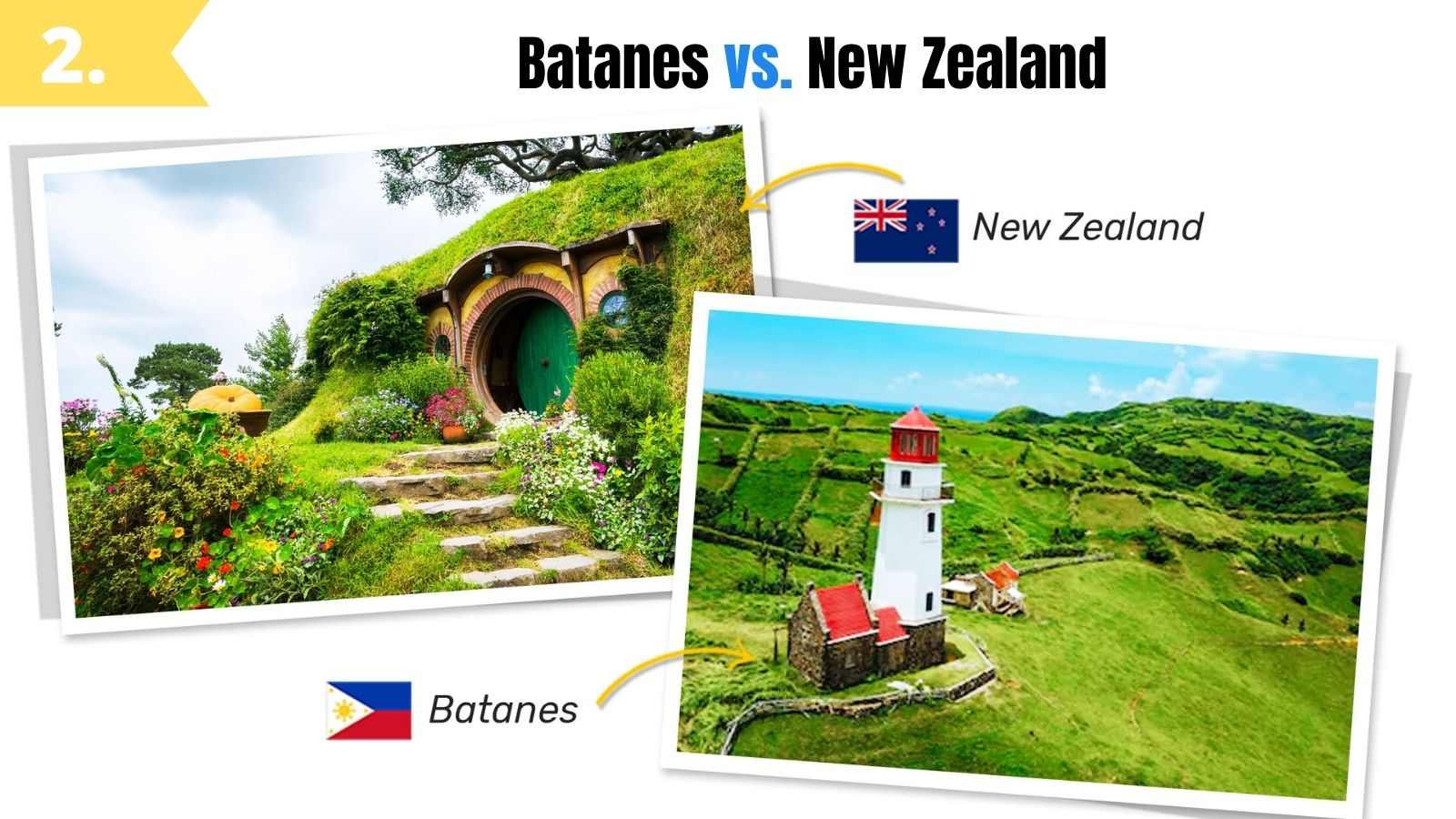 batanes compared to new zealand