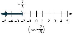 Solve Linear Inequalities · Intermediate Algebra