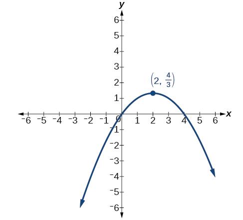 Conic Sections in Polar Coordinates · Algebra and Trigonometry