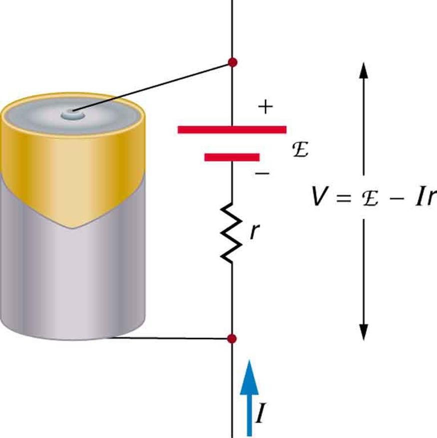 Ohm Load Diagram Free Download Wiring Diagram Schematic