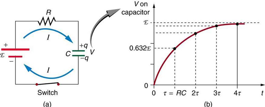 DC Circuits Containing Resistors and Capacitors · Physics