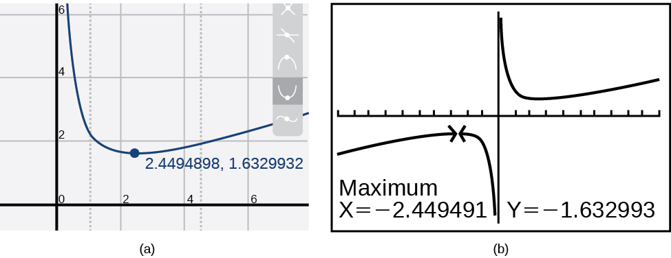 Graphing Calculator Online Maximum Minimum. lesson 6 4