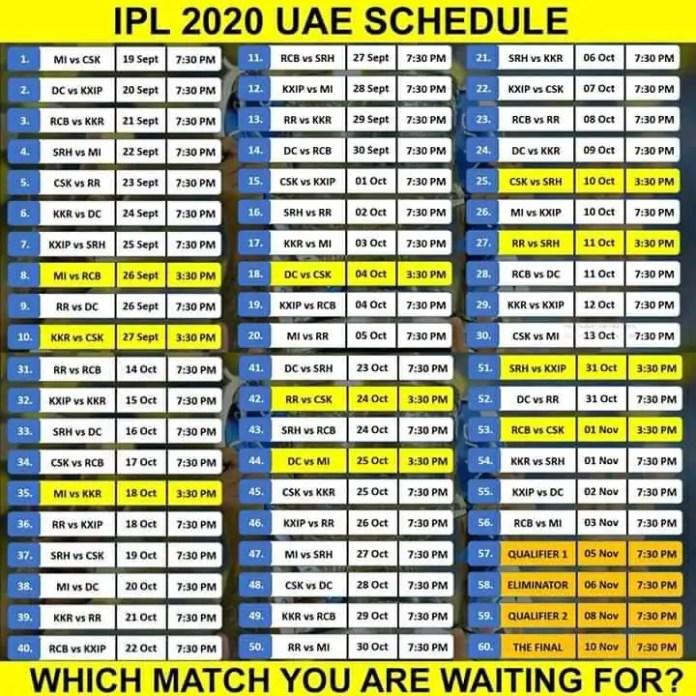IPL 2020 - Schedule