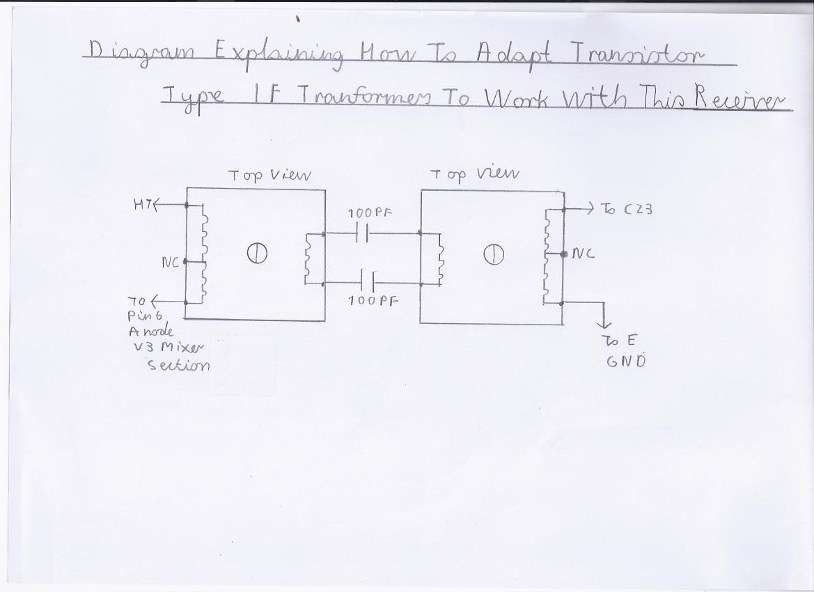 6 Valve VHF/FM Pulse Counting FM Tuner Using Safe 25Volt