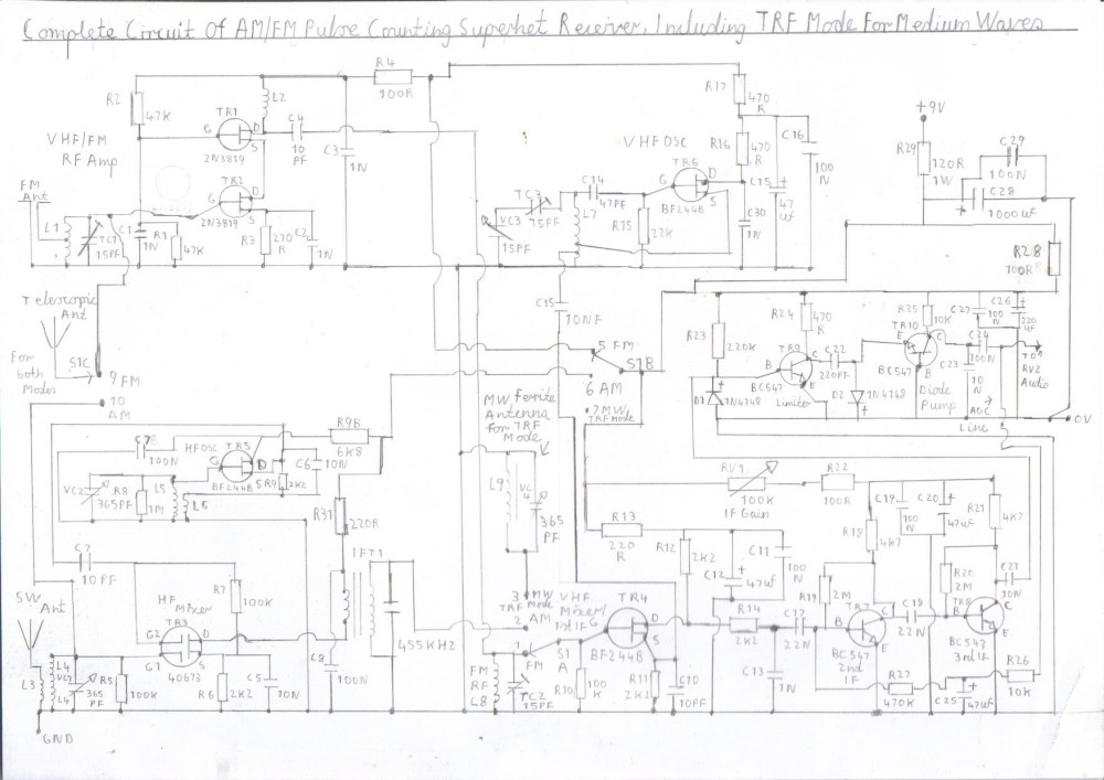 medium resolution of complete circuit diagram of am fm superhet receiver configuration and trf mode using a ferrite rod antenna for medium waves this is the full version