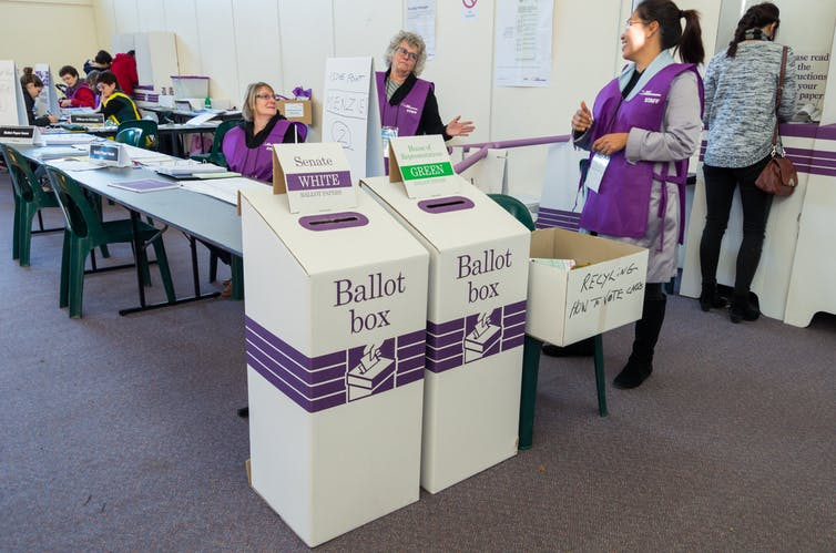 Australian Federal Election | Imager: Shutterstock