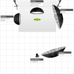 Lighting Diagrams For Portrait Photography 2 Way Splitter Pinup Behind The Scenes Phlearn