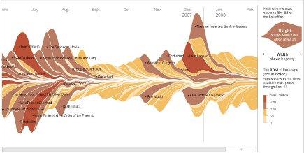 dangers-of-data-visualization-1