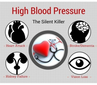 10 Ways to Lower Your Blood Pressure Without Medications killer