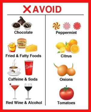 GERD.foods.jpg