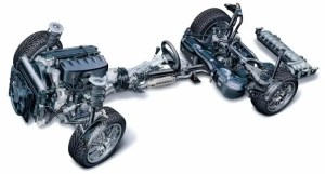 Engine, Transmission, Drivetrain Repair | Phoenix Auto Shop