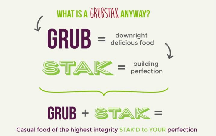 Prepare to Get Your Grub on At Grubstak