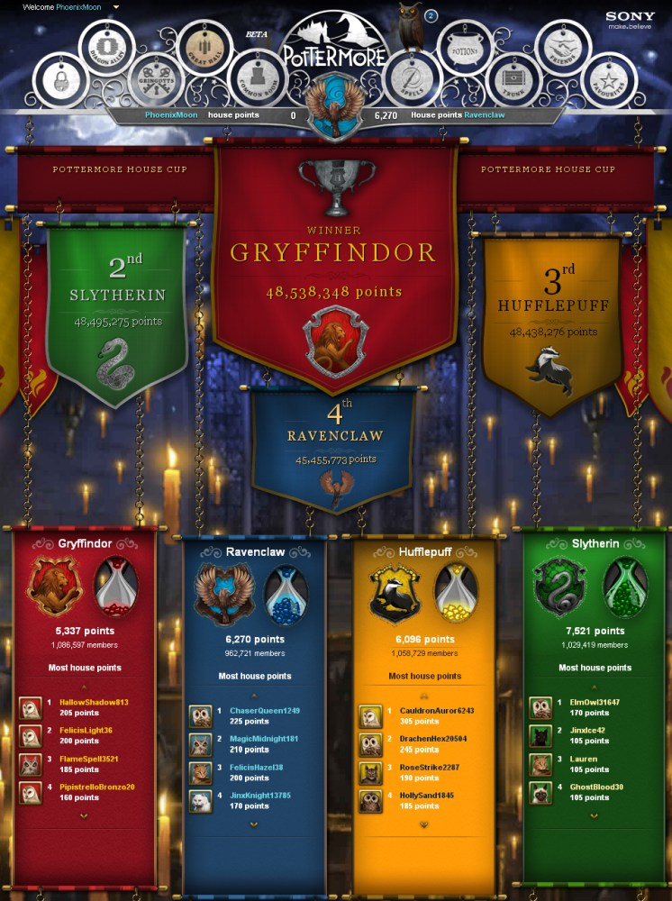 Gryffindor Wins the Cup