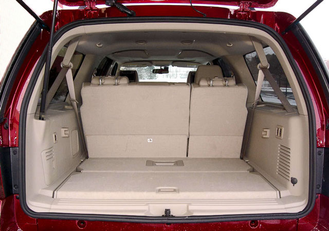 Renting Car Bags Amount