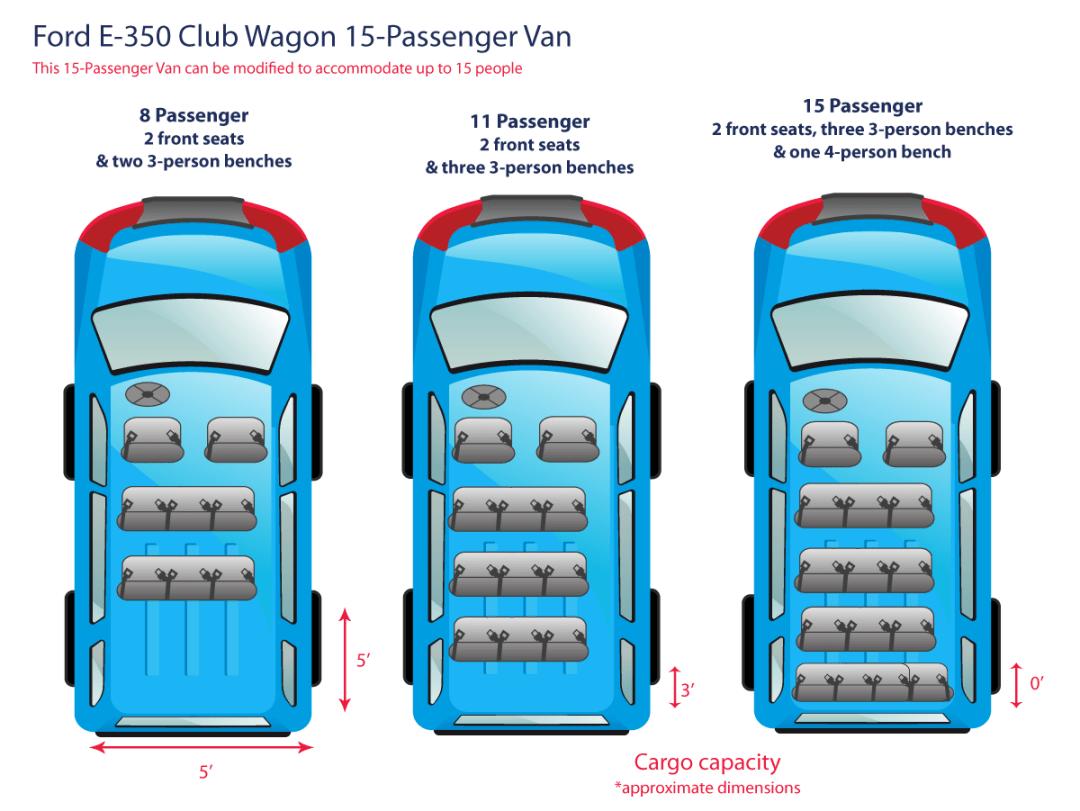 Large Passenger Van Rental Phoenix