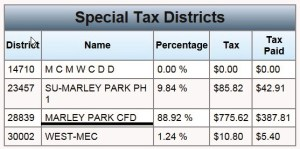 Marley Park Special Tax District