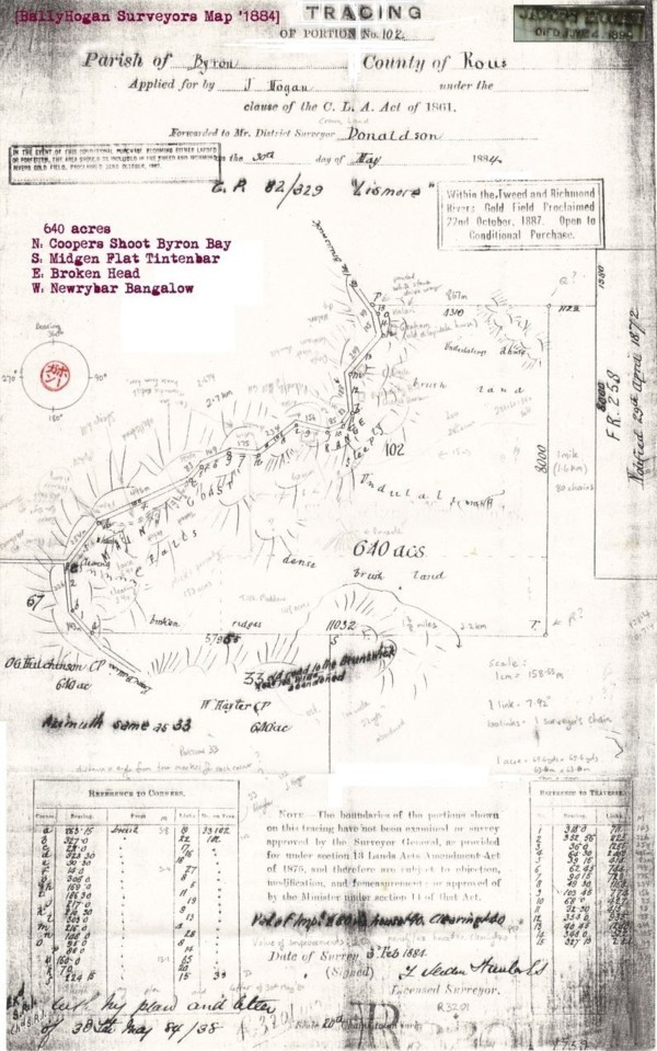 Original BallyHogan Surveyors Map