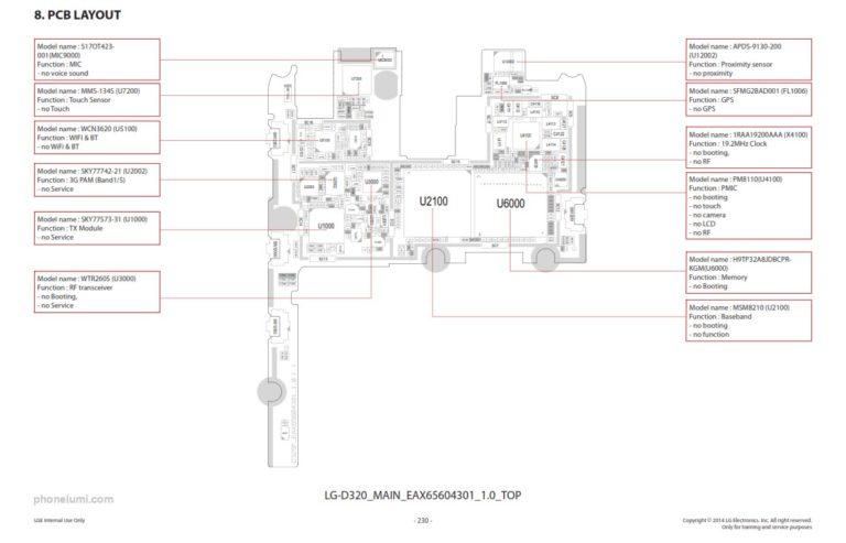 LG L70 D320 schematics manual