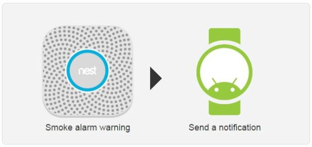 IFTTT Smoke Warning Android Wear