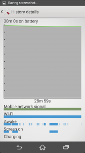 Xperia Z2 battery with Normal use 2