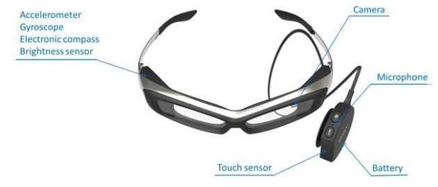 Sony Smart Eyeglass
