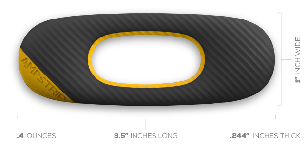 AmpStrip Fitness Tracker