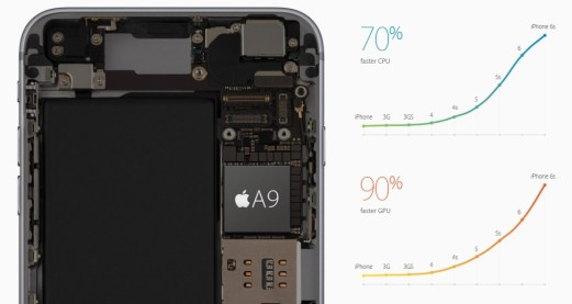 Apple iPhone 6S A9 Processor