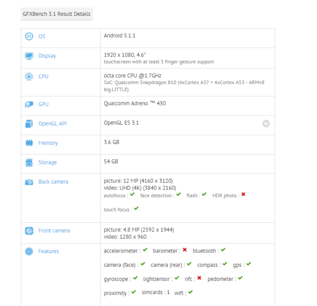 GFXBench - OnePlus One A2003