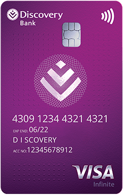 Discovery Bank Card Benefits