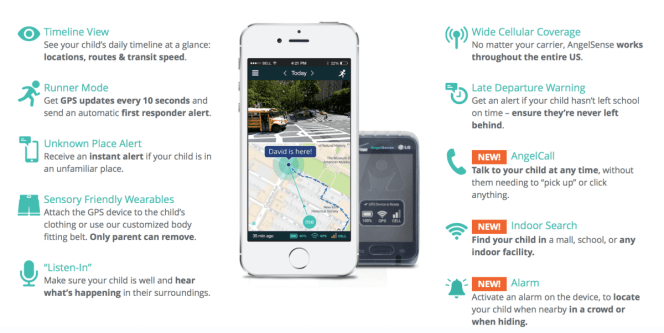 GPS & Voice Monitoring