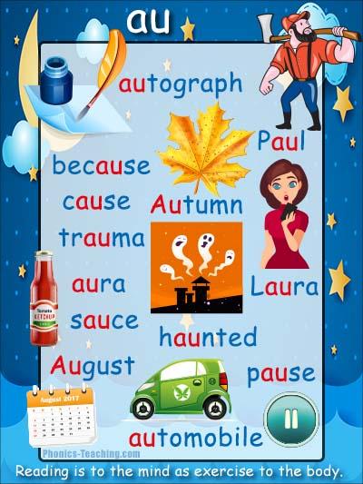 au words - au sounds Phonics Poster - FREE & Printable