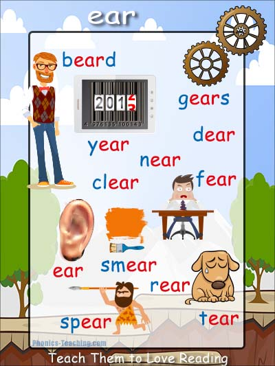 ear words - ear sound - Bossy r words - FREE Printable Phonics Poster