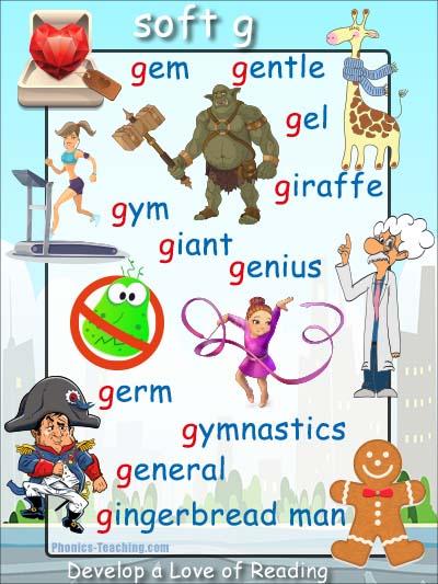 Soft G Words Phonics Poster - soft g word list - Free ...