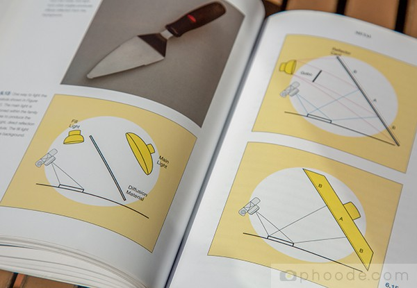 Learn Lighting for Food Photography with the Book