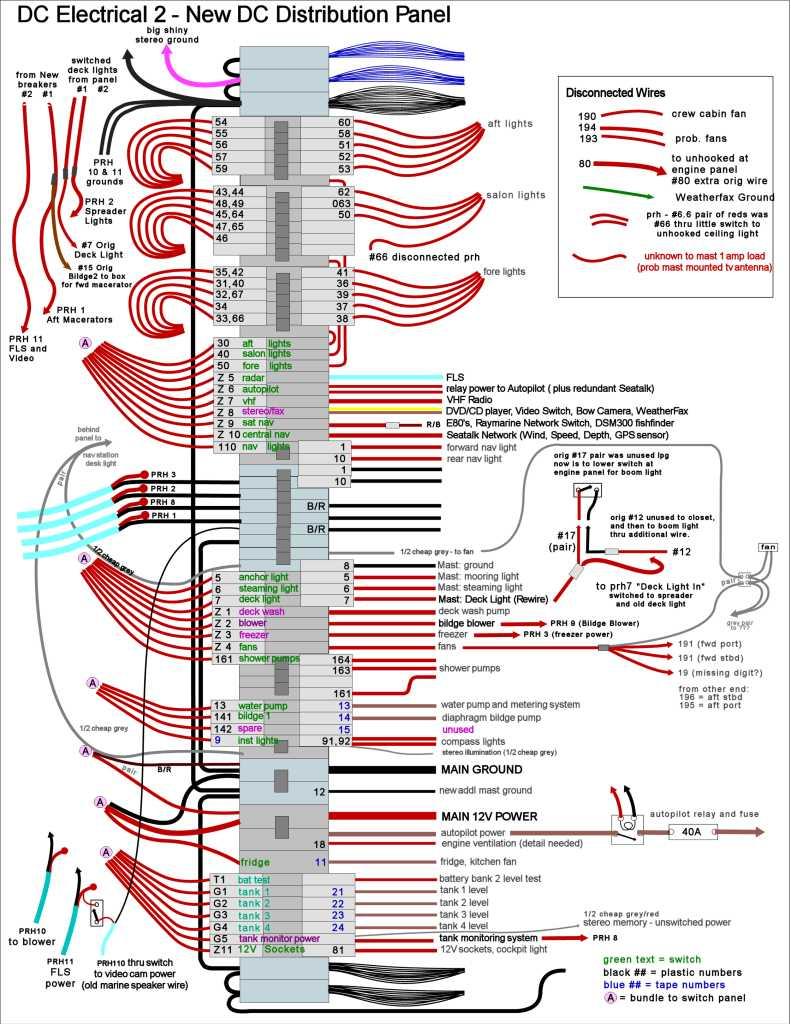 medium resolution of boat distribution panel wiring diagram 38 wiring diagram distribution board wiring diagram service panel wiring diagram