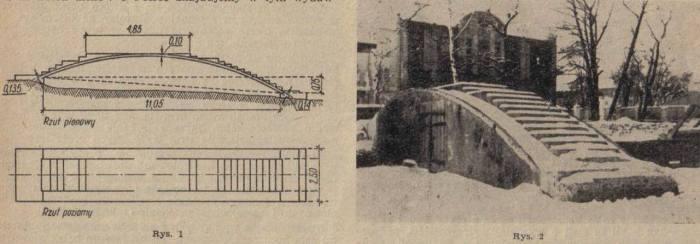 """Креслення містка Тульє у """" Технічному віснику """",1894 рік"""