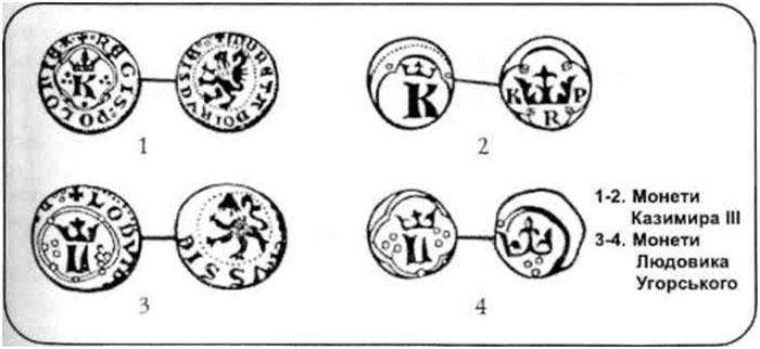 Середньовічні монети