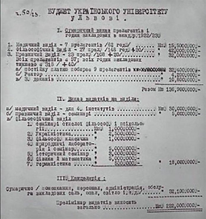 Документ, в якому зазначається кількість годин навчального процесу та бюджет Українського Таємного Університету