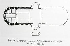 Реконструкція плану замку Гербуртів