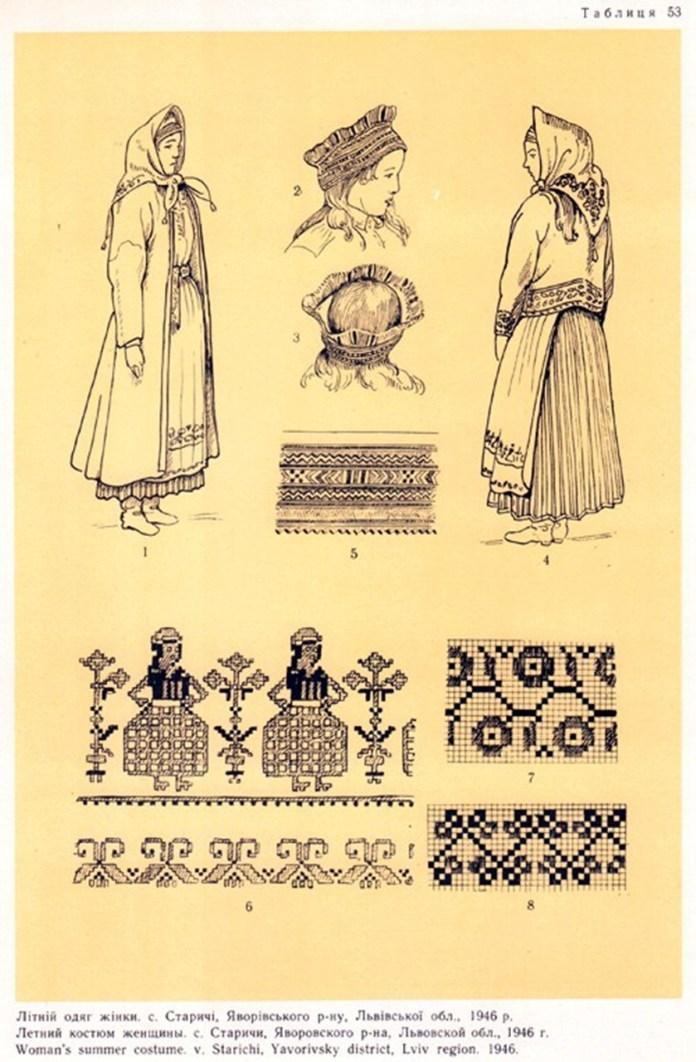 Таблиця 53. Літній одяг жінки с. Старичі, Яворівського району, Львівської обл., 1946 р.