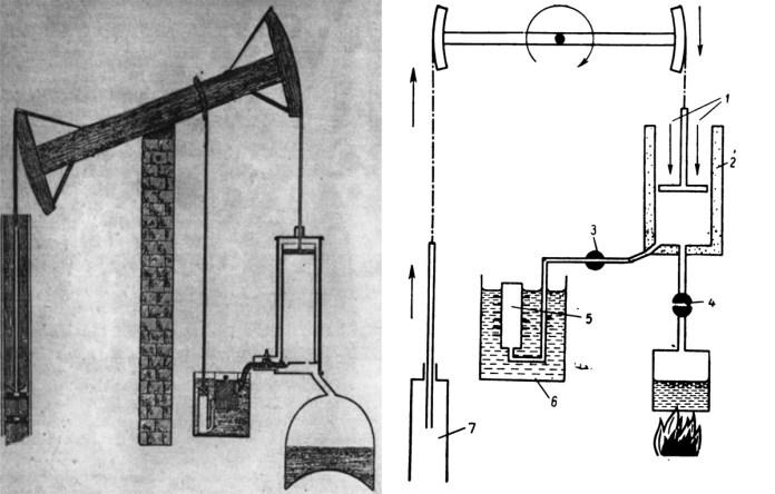 Удосконалений паровий насос Уатта. 1765 р.