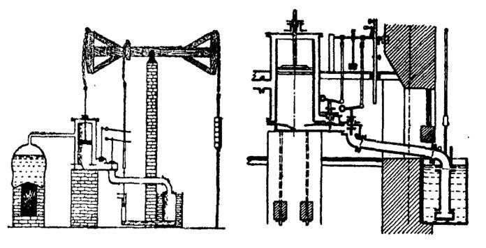 Парові машини конструкції Уатта. Креслення 1776 р.