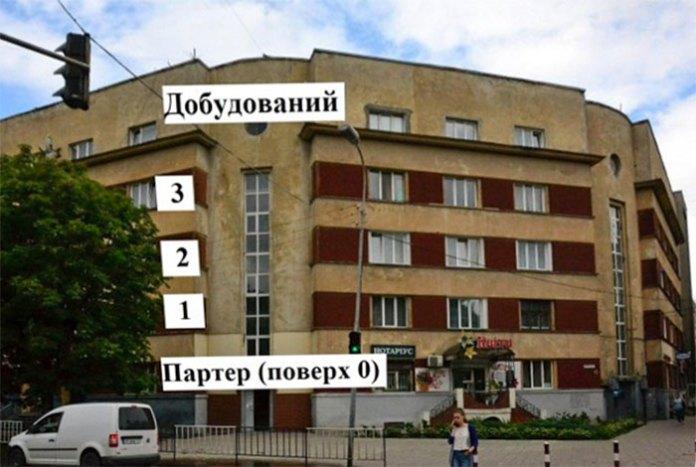 Будинок на розі проспекту Чорновола та вулиці Хімічної