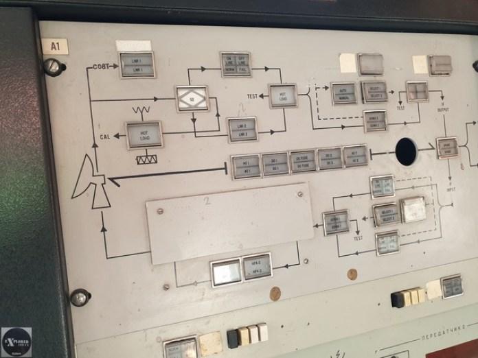 Блок-схема автоматичної системи керування антеною.