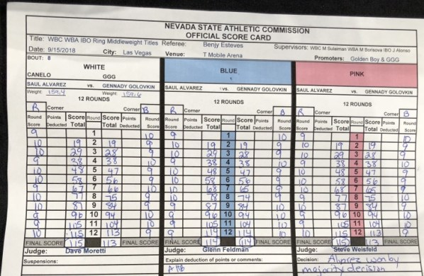 https://i0.wp.com/photo.boxingscene.com/uploads/canelo-golovkin-rematch-scorecards.jpg?w=598&ssl=1