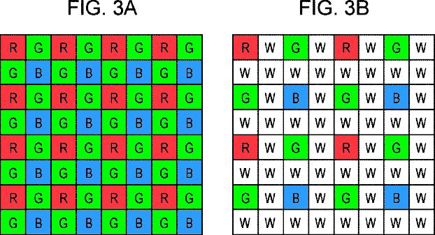 Matrice de Bayer et matrice RGBW12. - document Canon, couleurs par mes soins