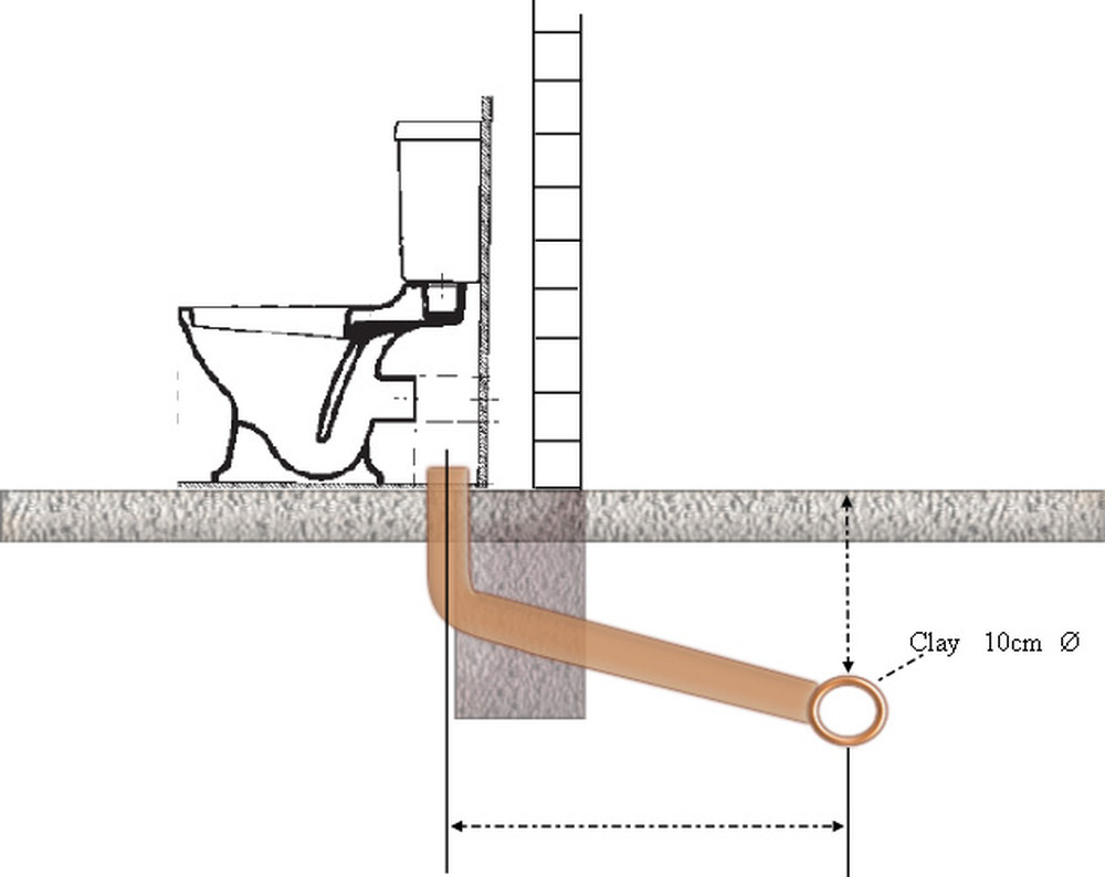 plumbing a toilet drain diagram buddhism vs hinduism venn connect wc to underground soil pipe - groundwork & foundations job in cannock, staffordshire ...