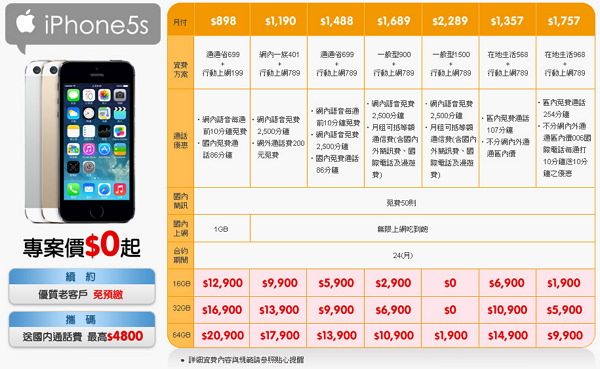 iPhone5S 中華電信,臺灣大哥大,遠傳資費方案,學生專案費率|iPhone 5S/5C 空機價格資訊 | 搜放資源網