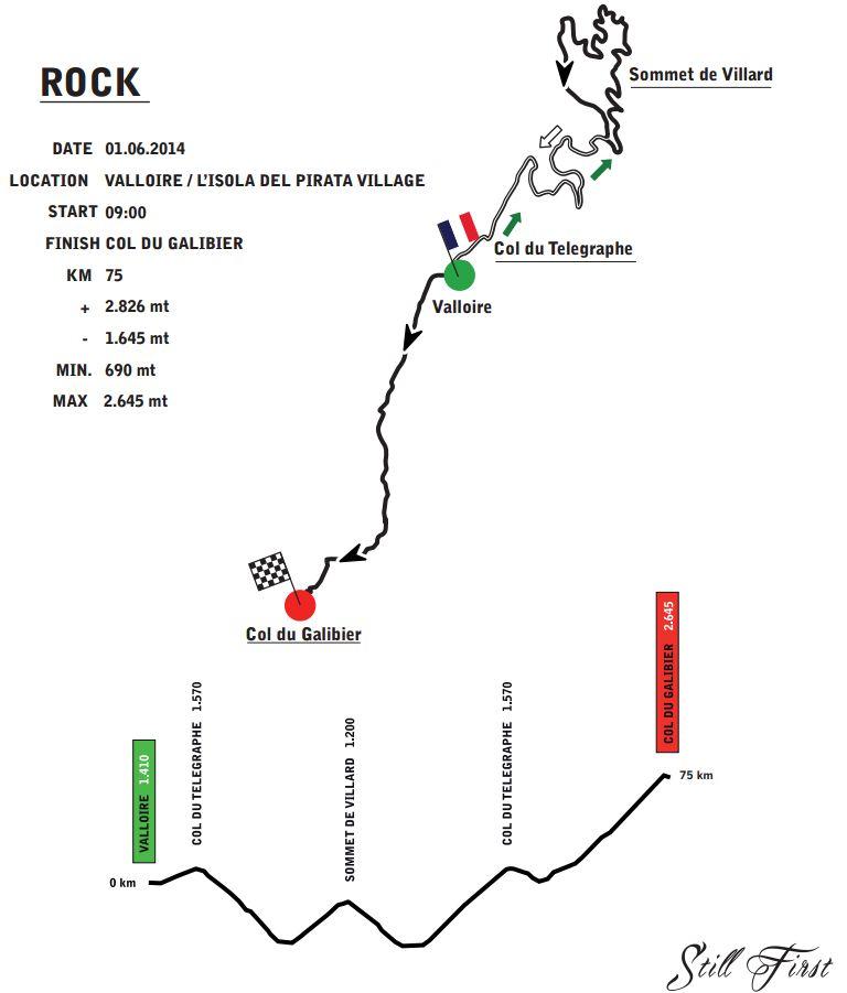 Granfondo Pantani Forever