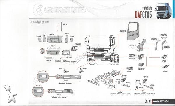 Cabine / carrosserie DAF LF, CF, XF et gamme euro 6 neuf